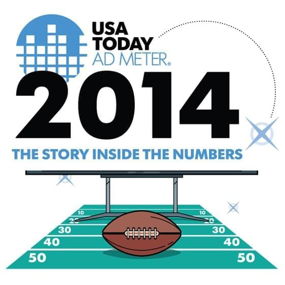 Visual content for Usatoday