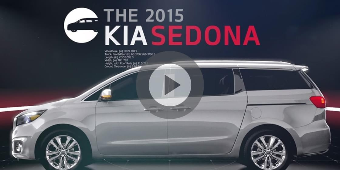 Data visualization design for Kia