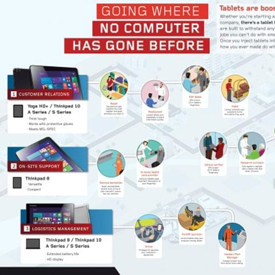 Going Where No Computer Has Gone Before