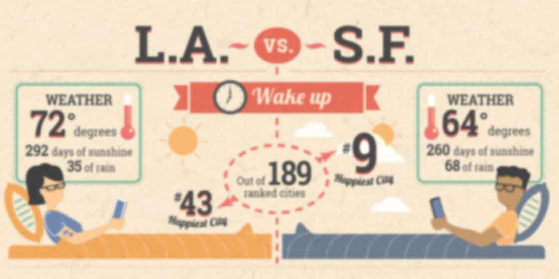 Infographic Design: The Best Way to Create Infographics | Visually